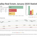 January 2020 Fraser Valley Real Estate Board Statistics Package With Charts & Graphs