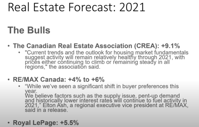 Real Estate Forecast