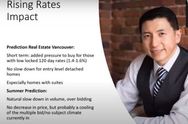 Rising Rate Impact Info