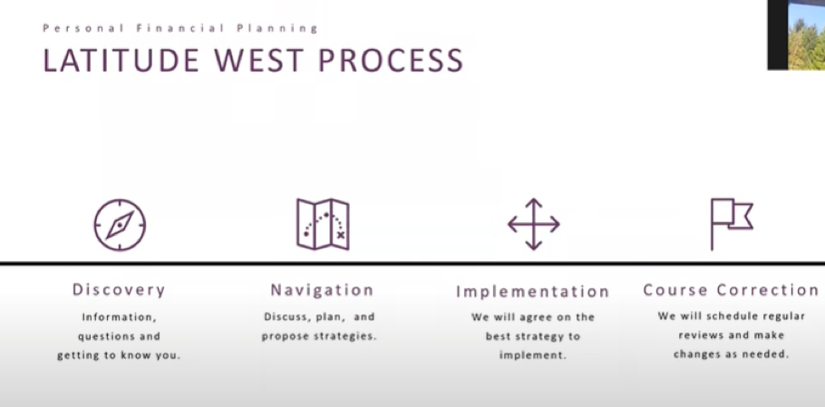Latitude West Process Graph